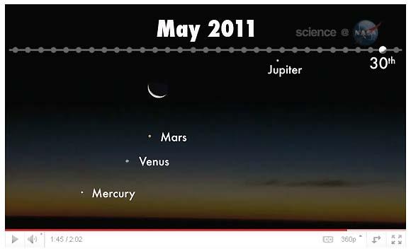 5月30日、5つの惑星が同じ空に出現