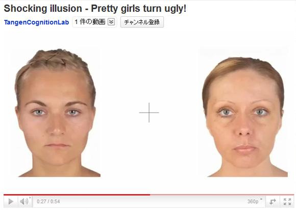 目の錯覚で人の顔がバケモノに見えてくる動画が話題