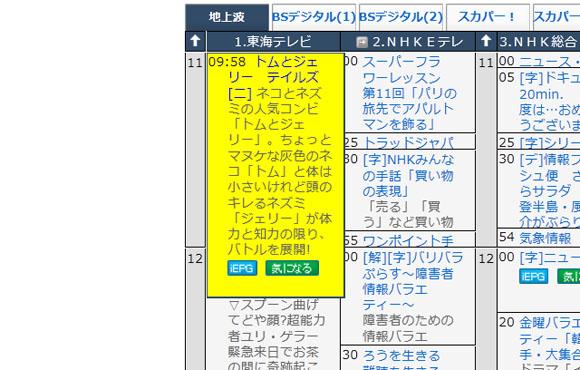 東海テレビが「怪しいお米セシウムさん騒動」でトムとジェリーを長時間放送
