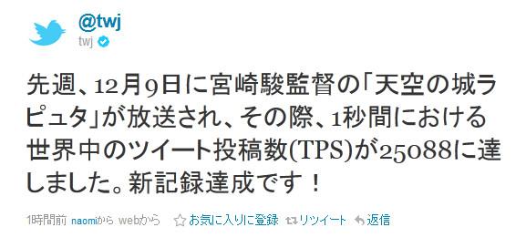 TwitterJapanが公式発表! バルスは1秒間に2万5000件以上だった