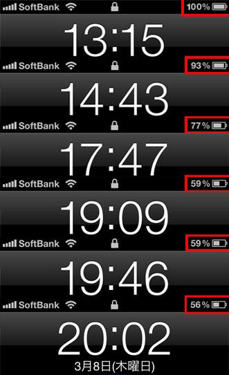 【iOS5.1バッテリー問題】消耗スピードは本当に改善されてる!? 7時間動画再生しても50パーセントを維持