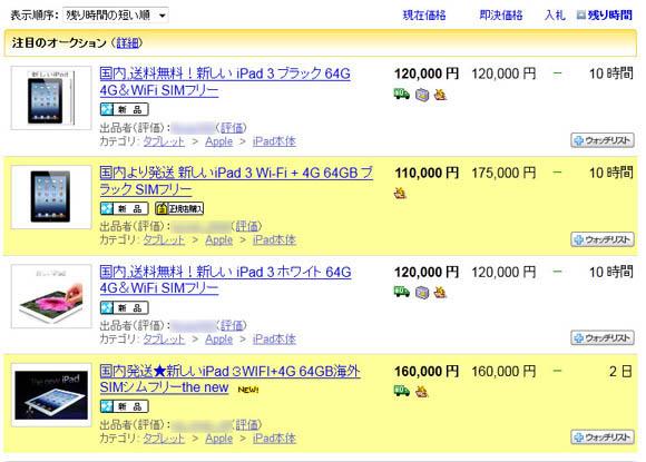 「新しいiPad」SIMフリー版のオークション価格がむちゃくちゃ高い! 最高17万5000円!!