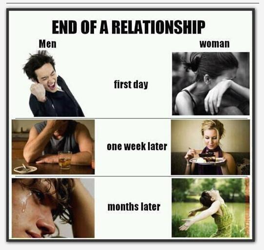 これは納得! 別れたカップルの心の変化 / 男の方がやっぱり女々しい