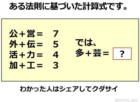 【クイズ】「公+営=7」で「加+工=3」ならば「多+芸=」の答えはナニ? 漢字+漢字=数字の計算式がムズカシイと話題に