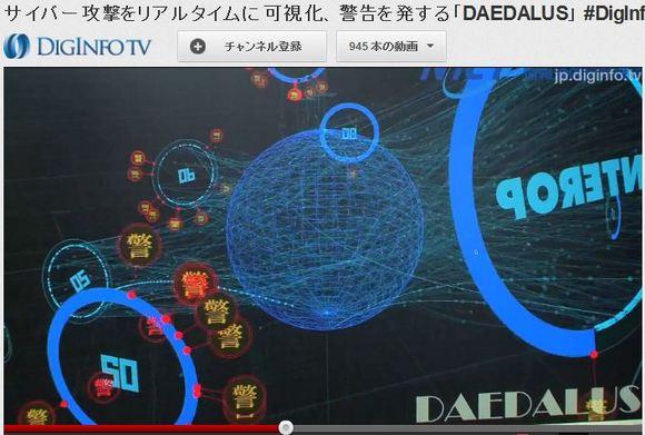 日本の超SFなサイバー攻撃警告システムに世界のネットユーザー大興奮! 海外の声「攻殻機動隊キター!」