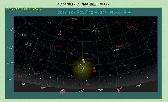 7月25日夜には西の空を見よ! 三つの星が縦に並ぶ現象が見られるぞッ!!