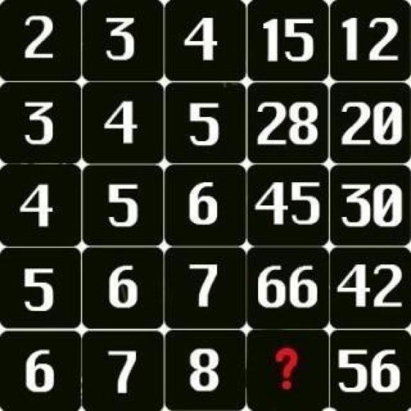 【やってみて】エンジニアなら3分以内に解けるけど弁護士なら解けないかもしれない数学の問題が話題