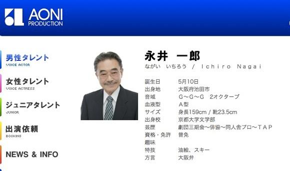 【訃報】『サザエさん』波平声優 永井一郎さんが急死 / ホテルで倒れているところが見つかる