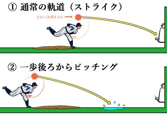 【図解】男性の尿の軌道を野球のピッチングで表現したらこうなった