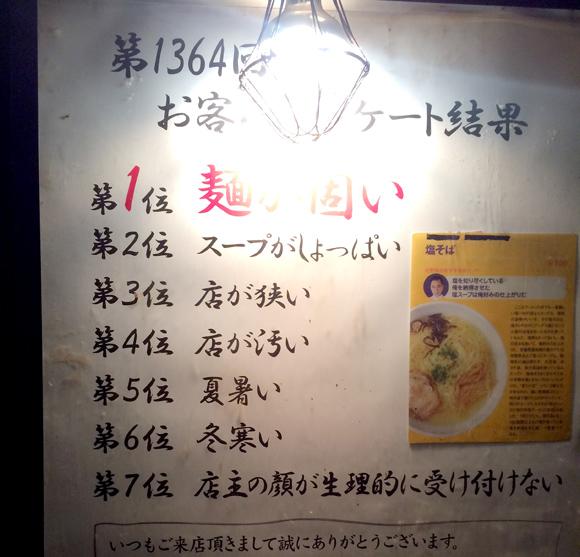 「麺が固い」「店が汚い」などネガティブなアンケート結果を店前に掲示する「塩そば専門店 桑ばら」に行ってみた