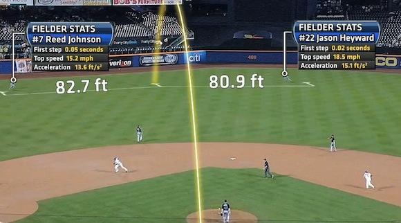 【衝撃野球ニュース】メジャーリーグに導入される選手のプレーを即座に解析するシステムがスゴい