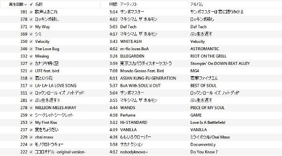【俺のヘビロテ】男はロック! 暑苦しくたっていいじゃないか!! P.K.サンジュンのヘビロテ曲ベスト10