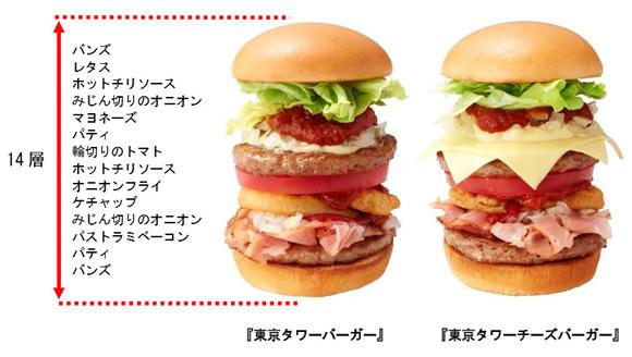 モスバーガーが14段重ねの「東京タワーバーガー」を発表! 画像はウマそうだけどただの「理想」じゃないのか!?