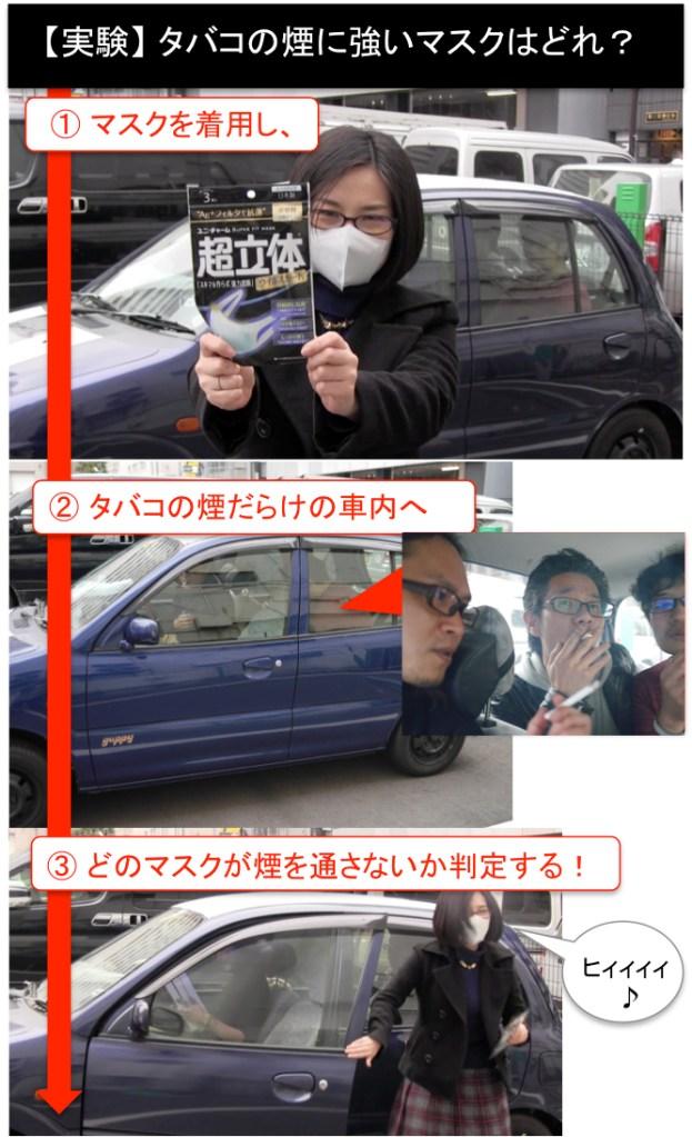 【花粉症にも効く!?】車の中を煙だらけにして実験! これがタバコに強い『マスク・ベスト9』だ!