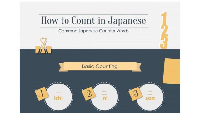 """【図解】実は日本語って難しい! """"外国人が日本語を学ぶのは大変なんだなぁ"""" としみじみ感じるインフォグラフィック"""