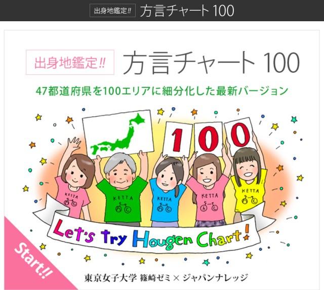 出身地をズバリ当てる方言チャートがさらに進化! 方言チャート100になって帰ってきたぞ~ッ!!