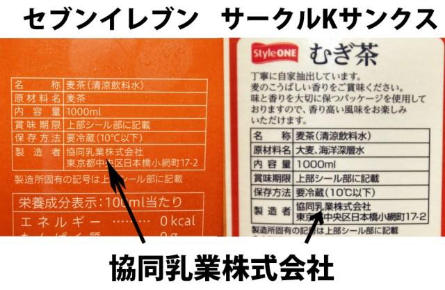 【驚き事実】セブンイレブンとサークルKサンクスの紙パック麦茶の製造会社が同じであることが判明!