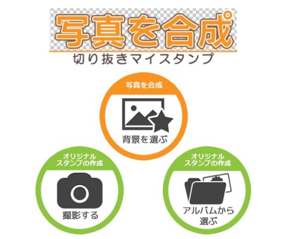 【コラ職人】フォトショがニガテでも大丈夫! 指1本でコラ職人になれるアプリ