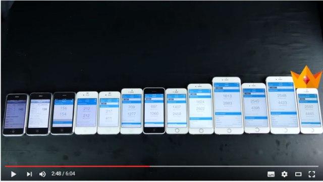 【マジか】歴代最も優秀なiPhoneはどれ? 全製品をガチンコ対決 → 「SE」がかなりイイ感じ!! 「6s Plus」はチョット面目丸つぶれな結果に