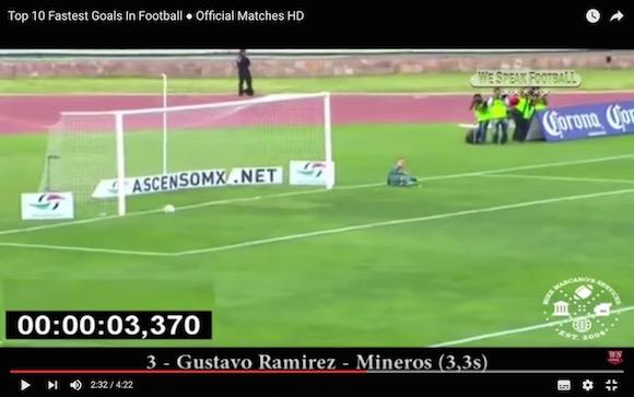【衝撃サッカー動画】キックオフからわずか数秒! 電光石火の速さで決まったゴールベスト10