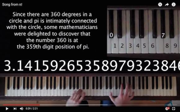 【衝撃動画】円周率をピアノで弾いてみた → 幻想的な美しい音色が爆誕
