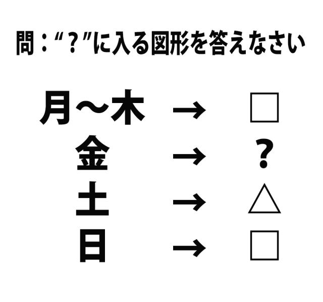 【頭の体操クイズ】「月~木 → □、土 → △、日 → □」では「金」は何の図形?