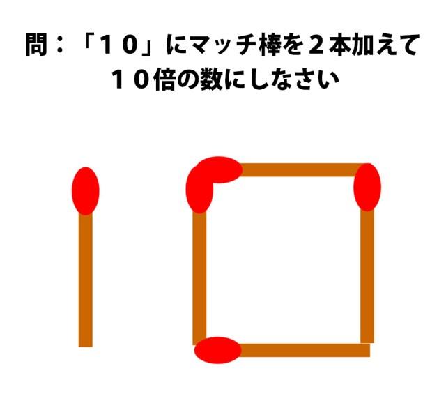 【頭の体操クイズ】マッチ棒の「10」に2本加えて10倍の数にしなさい