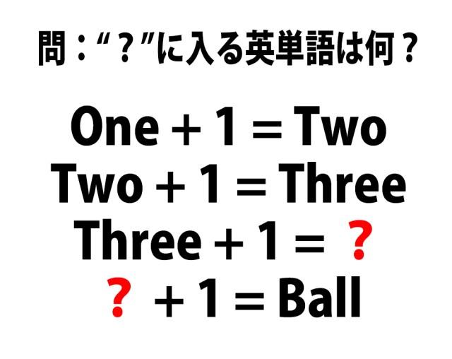 """【頭の体操クイズ】""""?"""" に入る英単語は何?"""