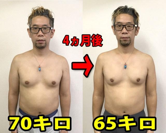 初心者にオススメ! 私が4カ月でテキトーにダイエットして体重5キロ減・ウエスト8センチ減した方法を教える