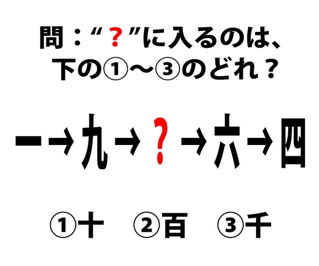 """【頭の体操クイズ】「一 → 九 → ? → 六 → 四」 """"?""""に入るのは「十」「百」「千」のうちのどれ?"""