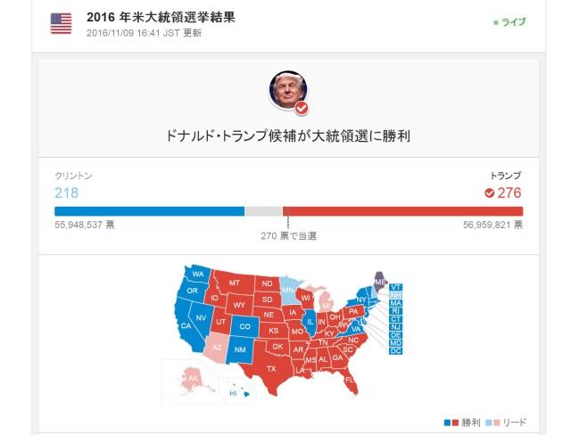 【速報】米大統領選挙を制してドナルド・トランプ大統領誕生へ / その時テレビ東京