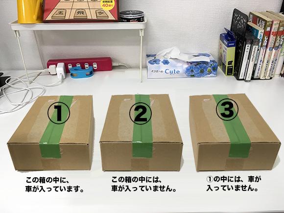 【頭の体操クイズ】3つの箱のどれか1つに車が入っています。どの箱か分かる?