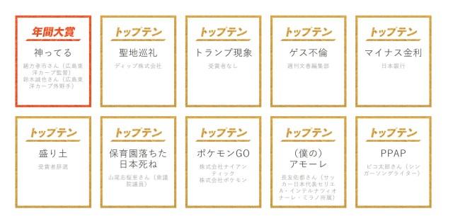 2016年新語・流行語大賞は「神ってる」!  トップテンに超微妙な言葉が入ってるんだけど……