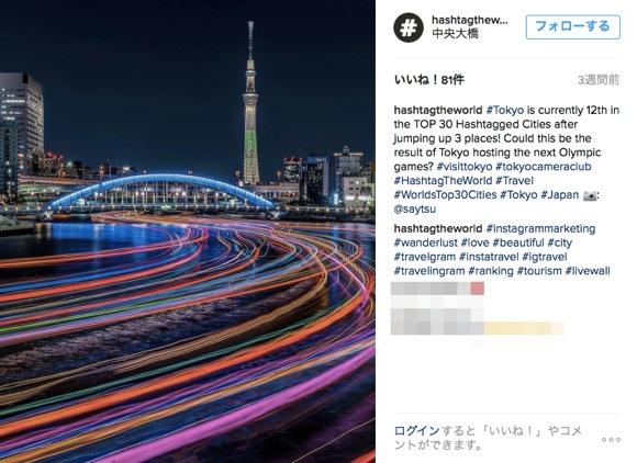 2016年 Instagram上で「最も人気だった街ランキング」が発表! 東京12位など世界屈指の大都市ばかり