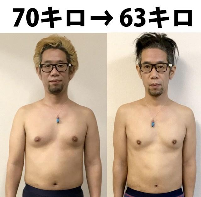 【ダイエット豆知識】大幅に減量すると○○○が小さくなると判明