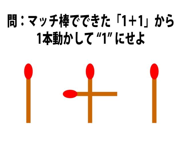 """【頭の体操クイズ】マッチ棒で出来た「1+1」、1本動かして """"1(イチ)"""" にせよ"""