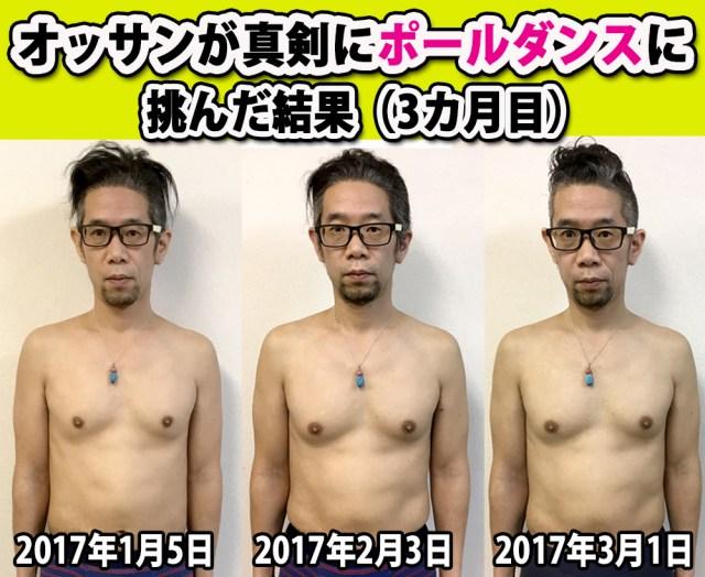 【マッスル検証】3カ月間真剣にポールダンスに挑んだら「上腕三頭筋」がエゲツないほど鍛えられた!