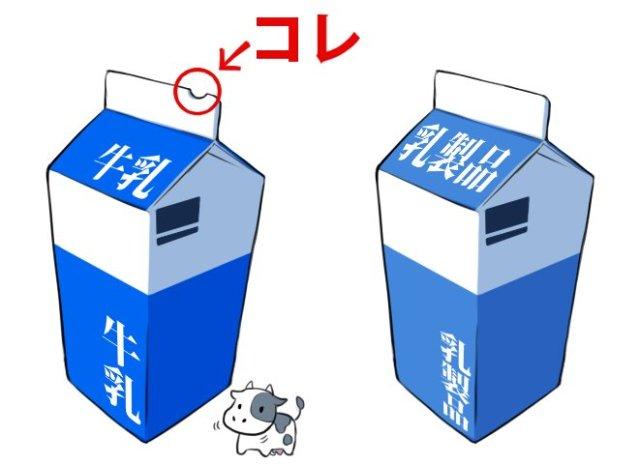 【知らなかった】あるツイートをきっかけに「牛乳パックの凹み」の謎が話題に / さてその目的とは?