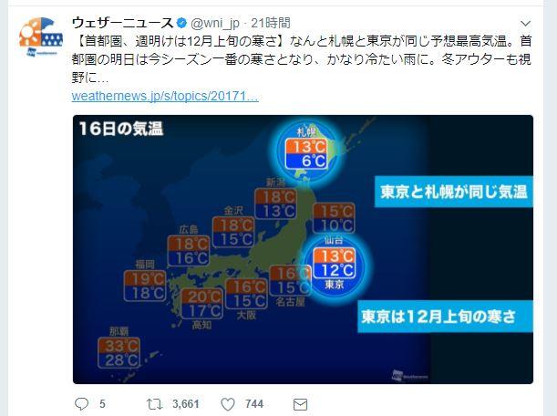 【師走並み】本日10/16が寒すぎて都民完全死亡へ! 東京は46年ぶりの寒さ!! 札幌の気温と同じじゃねーか……