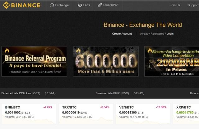【仮想通貨】国内取引所ではやってられないので中国の「BINANCE(バイナンス)」に登録してみた