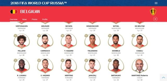 【ウイイレかよ】日本代表の次の相手ベルギーの得点力がヤバイ / 今回のW杯予選と本大会であげたゴール数は◯◯点