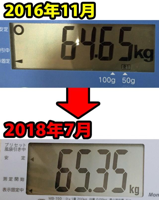 ダイエット開始から約2年を経て体重逆戻り!? 64キロのビフォーアフターがすごい!! やっぱり体重はただの数字か?