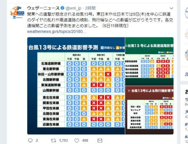 【ヤバイ】台風13号、ガチで関東上陸か? 9日を中心に交通機関がメチャクチャになる可能性あり