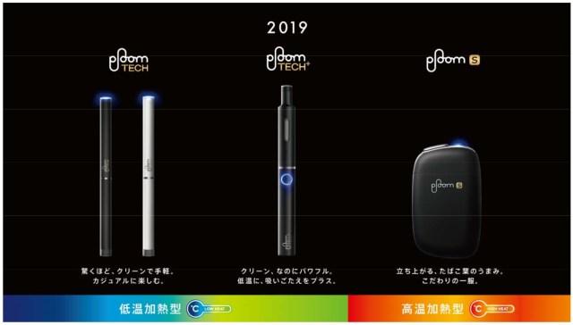 JTが新型「Ploom TECH+」と「Ploom S」を決算説明会資料で公表! 2019年に発売予定