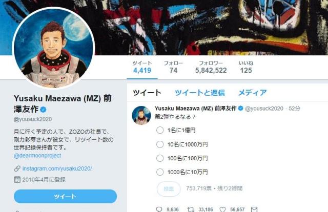 【ZOZO劇場】前澤社長のフォロワーが今日だけで30万人以上減ってしまう → 早くも「1億円プレゼント」第2弾が決定か?