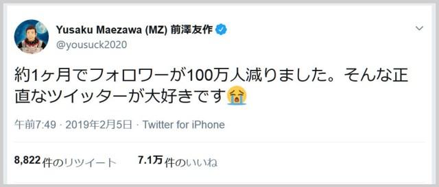 【一体なぜ?】約1カ月でフォロワーが100万人減った「ZOZO前澤社長」のフォロワー数を観察していたら…下落が止まらない!