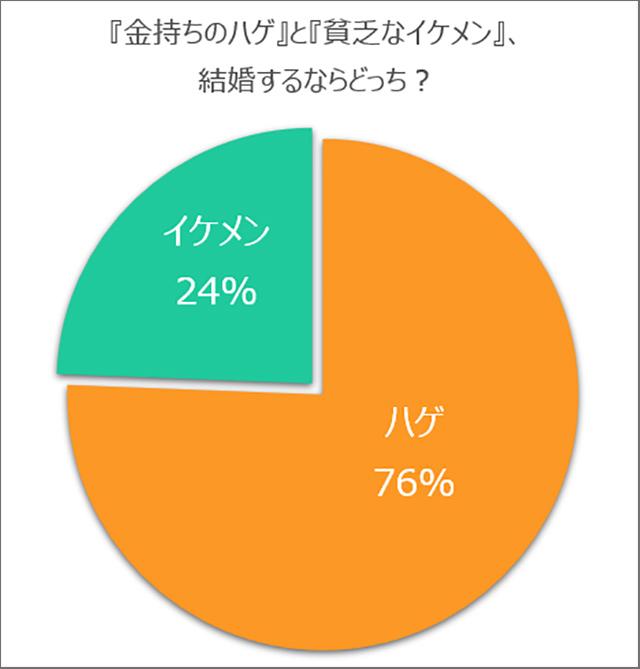貧乏人は嫌いだ | 和田憲幸のブログ - TRANCEDIVE