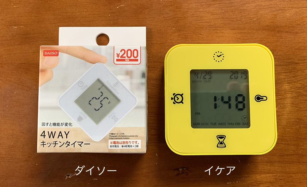 100 湿度 均 計