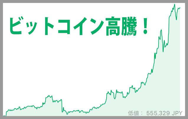 ビットコインがまさかの高騰! 1年前に仮想通貨に突っ込んだ6万円のその後を確かめてみた結果!!