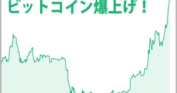 ロケットニュース ビットコイン